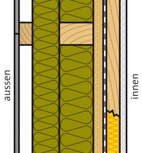 isover ultimate kontur hfp 032 ihr dachdecker aus winterbach fischer bedachungen gmbh. Black Bedroom Furniture Sets. Home Design Ideas